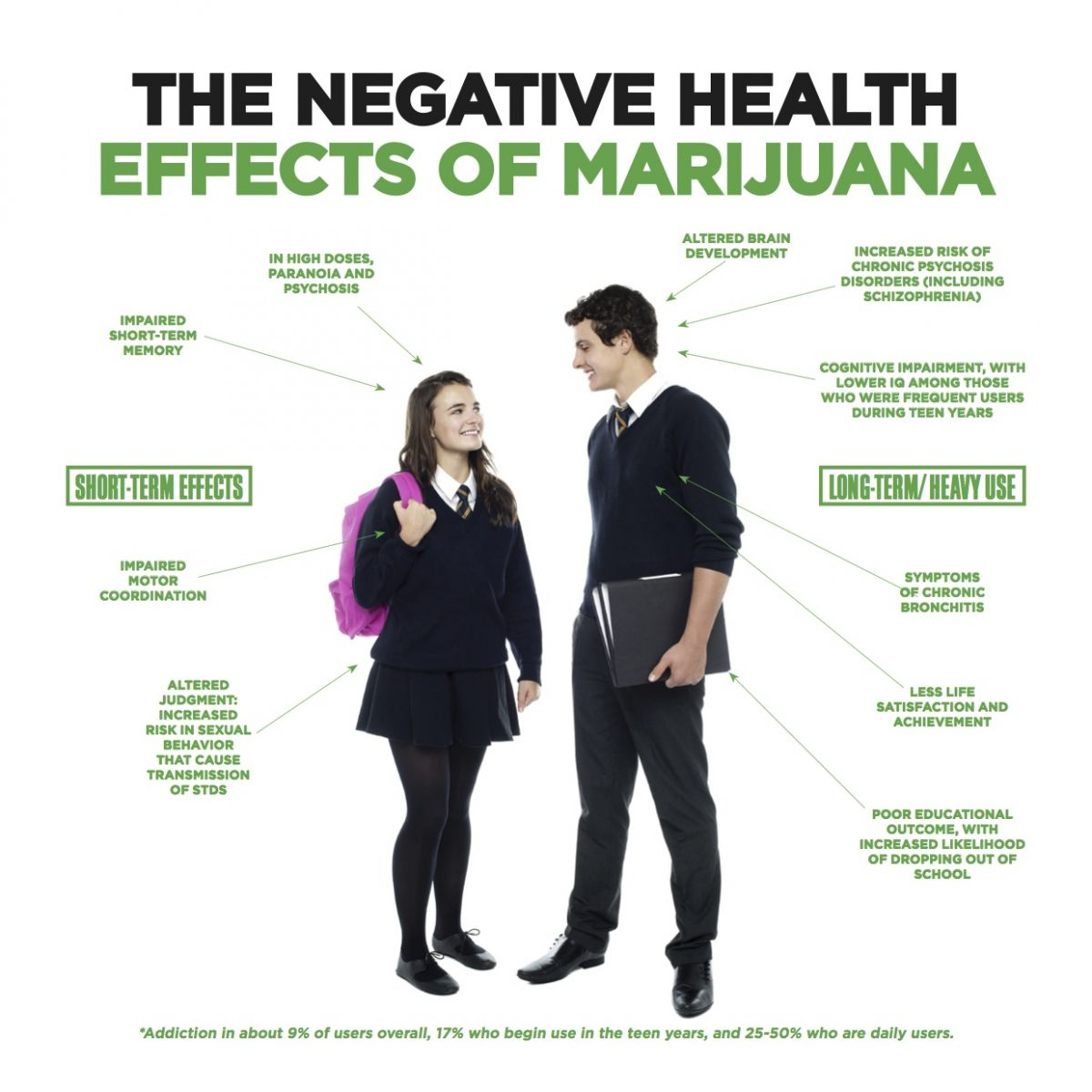 the negative health effects of marijuana use get smart